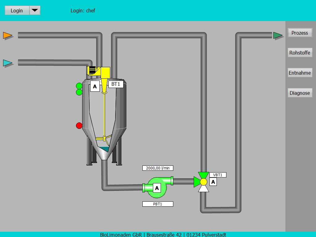 WinCC Bildschirm Prozess