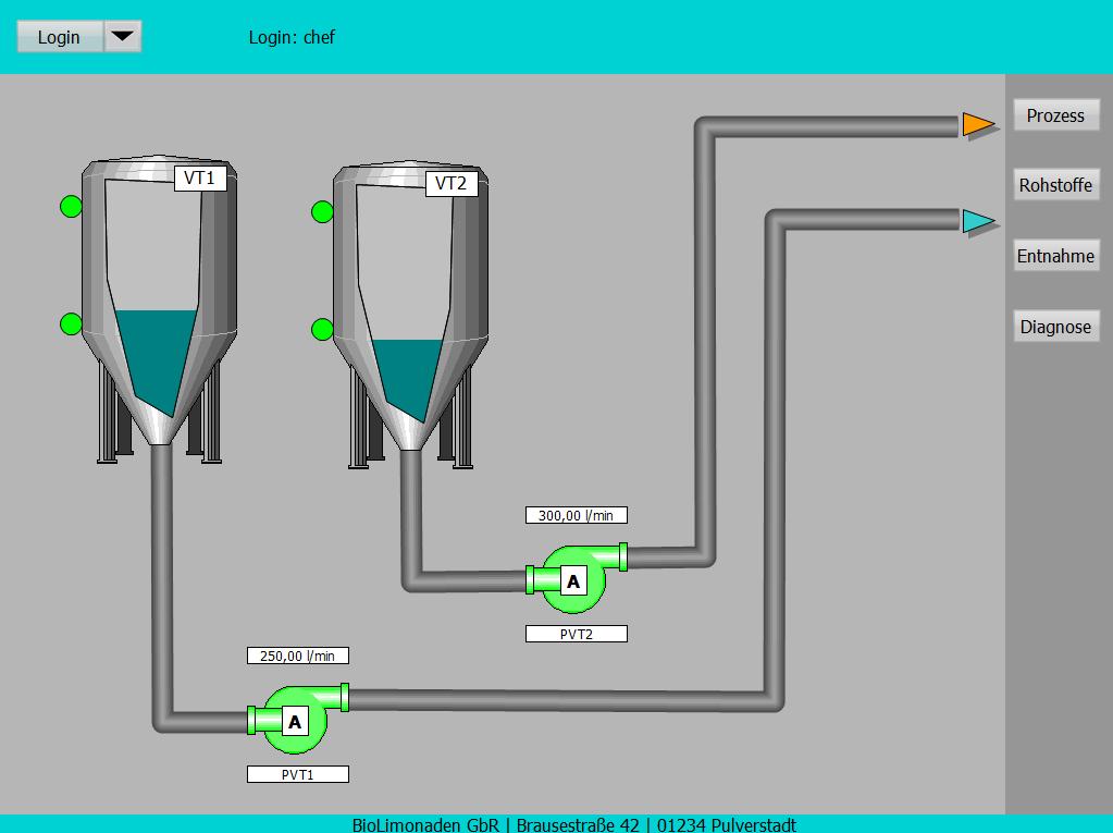 Bildschirm Rohstoffe